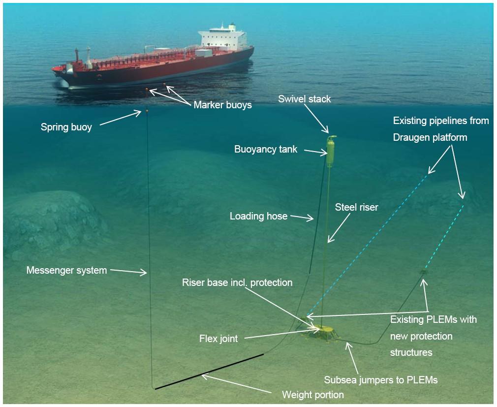 Belos Tugboat Bukser&Berging Lighting solutions